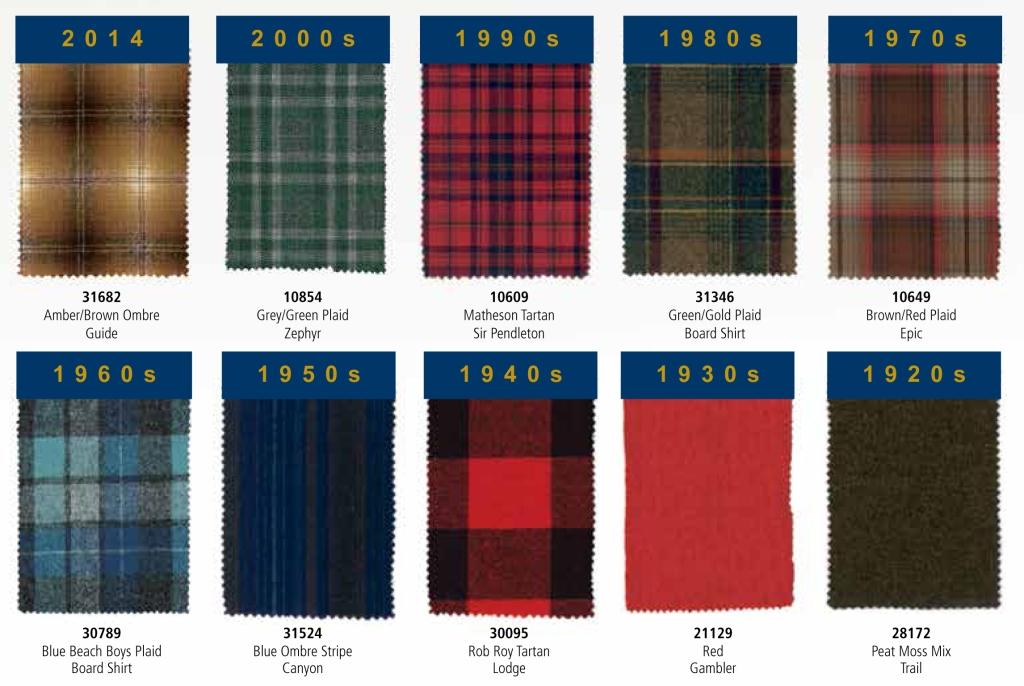Pendleton wool shirt 9 decade wool shirt fabric