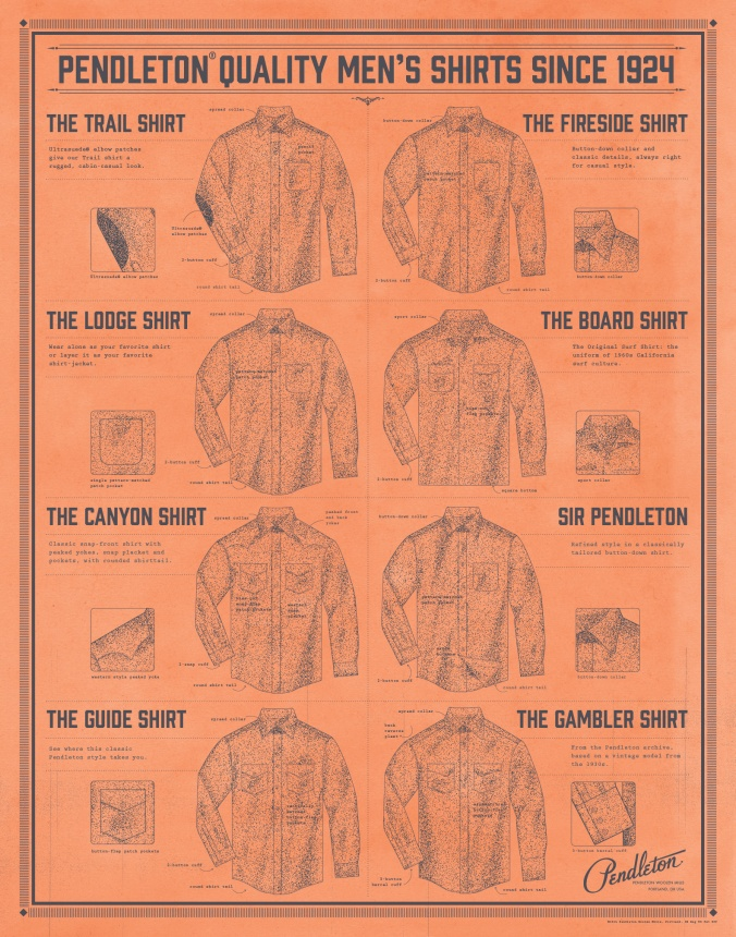 A Pendleton poster with drawings of the eight shirt styles for Fall, including the trail, fireside, lodge, board, canyon, Sir Pendleton, guide and gambler Pendleton shirts.