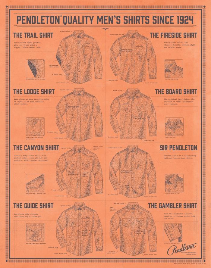 shirt-taxonomy